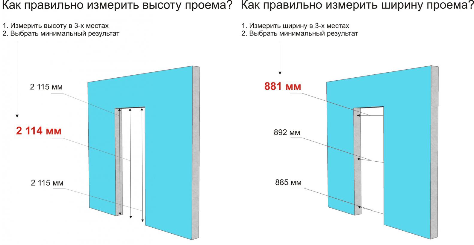 замерить металлическую дверь