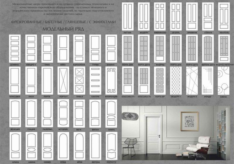 каталог межкомнатные белые двери эмаль