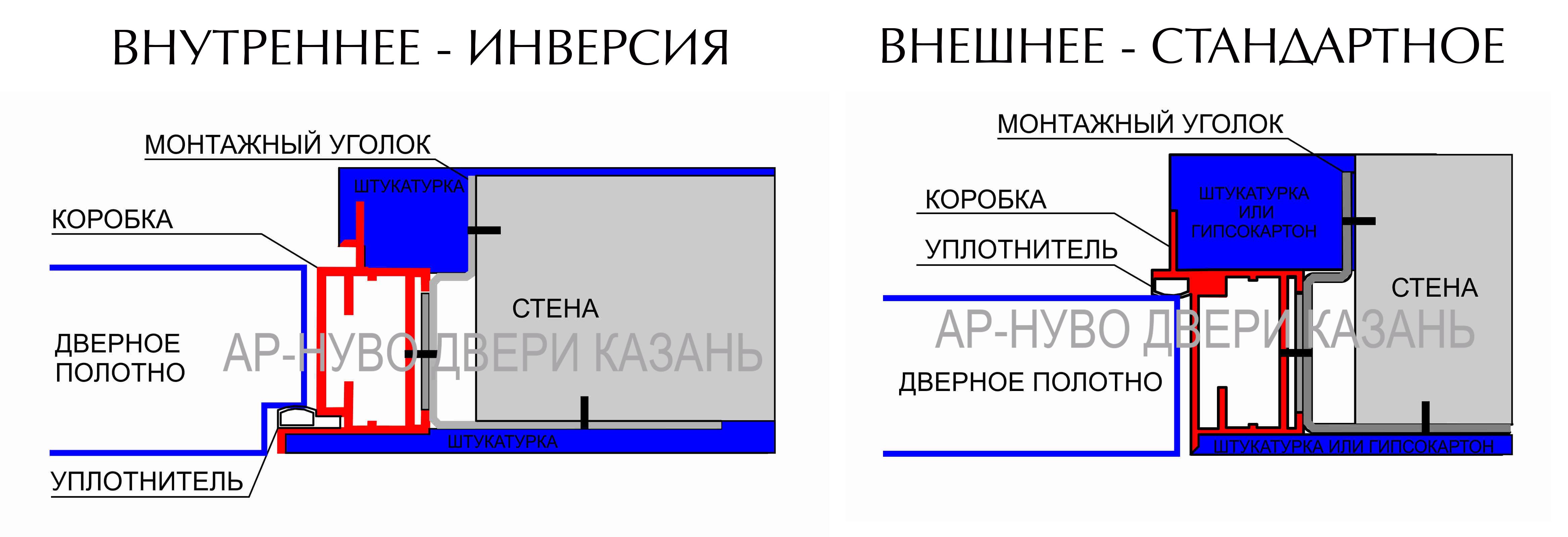 skrytyj-korob-kazan--inversiya-2